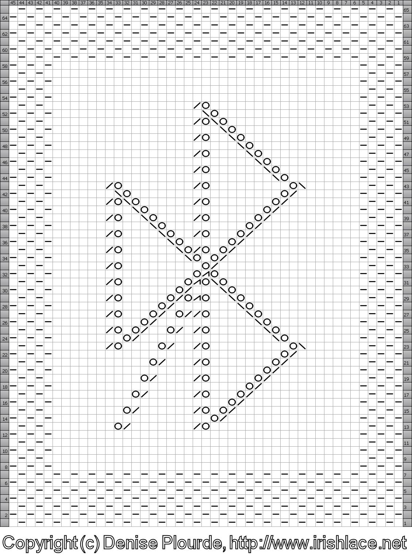 irishlace.net: Tipsy Triangles Shamrock Washcloth